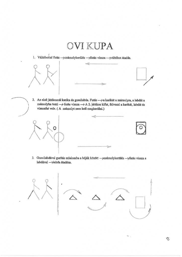 OVI Kupa versenykiírás és feladatok 2019.-page-003